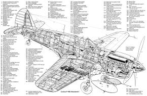 Diagrama de un P-40 versión E