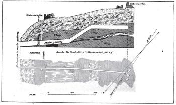 Corte y planta del tunel