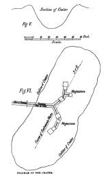 Esquema del final del túnel y perímetro del agujero resultante