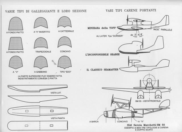 Tipos de carenas de hidroaviones