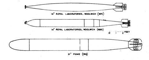 Torpedos Whitehead 1875, 1885 y 1912