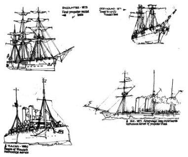 Algunos proyectos escrutados por William Froude